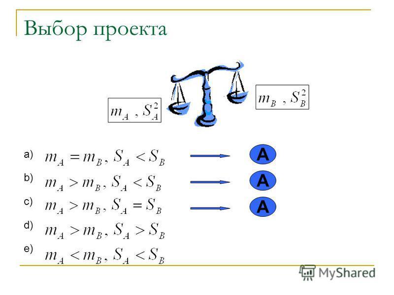 Выбор проекта a) b) c) d) e) А А А