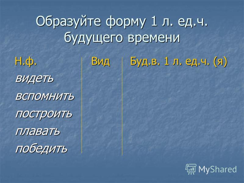 Образуйте форму 1 л. ед.ч. будущего времени Н.ф. Вид Буд.в. 1 л. ед.ч. (я) видетьвспомнитьпостроитьплаватьпобедить