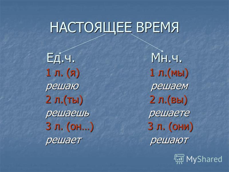 НАСТОЯЩЕЕ ВРЕМЯ Ед.ч. Мн.ч. 1 л. (я) 1 л.(мы) 1 л. (я) 1 л.(мы) решаю решаем решаю решаем 2 л.(ты) 2 л.(вы) 2 л.(ты) 2 л.(вы) решаешь решаете решаешь решаете 3 л. (он…) 3 л. (они) 3 л. (он…) 3 л. (они) решает решают решает решают