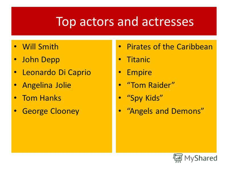 Top actors and actresses Will Smith John Depp Leonardo Di Caprio Angelina Jolie Tom Hanks George Clooney Pirates of the Caribbean Titanic Empire Tom Raider Spy Kids Angels and Demons
