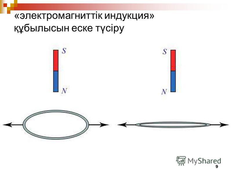 9 «электромагниттік индукция» құбылысын еске түсіру