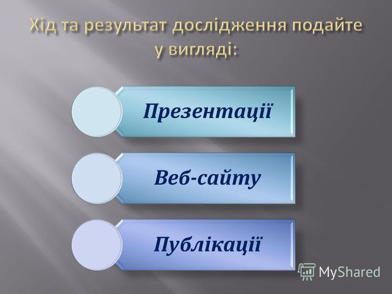 Презентації Веб - сайту Публікації