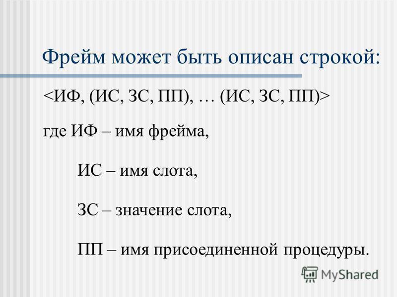 Фрейм может быть описан строкой: где ИФ – имя фрейма, ИС – имя слота, ЗС – значение слота, ПП – имя присоединенной процедуры.