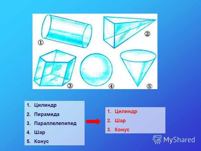 1. Цилиндр 2. Пирамида 3. Параллелепипед 4. Шар 5. Конус 1. Цилиндр 2. Шар 3.Конус