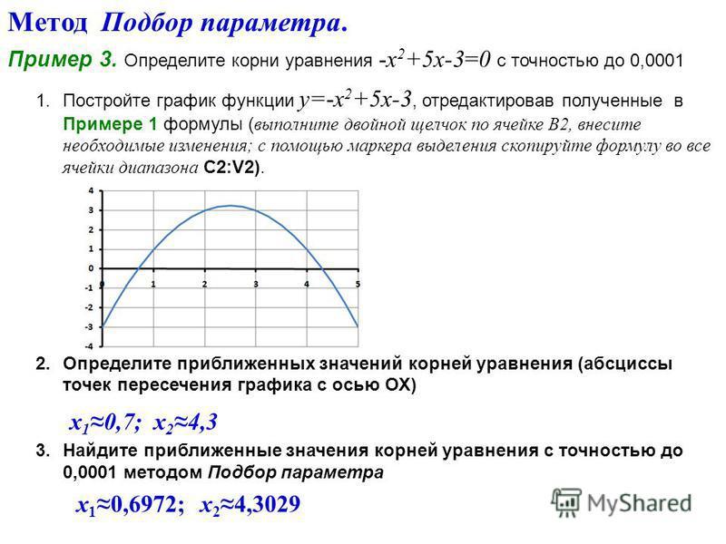 1. Постройте график функции у=-х 2 +5 х-3, отредактировав полученные в Примере 1 формулы ( выполните двойной щелчок по ячейке B2, внесите необходимые изменения; с помощью маркера выделения скопируйте формулу во все ячейки диапазона C2:V2). 2. Определ