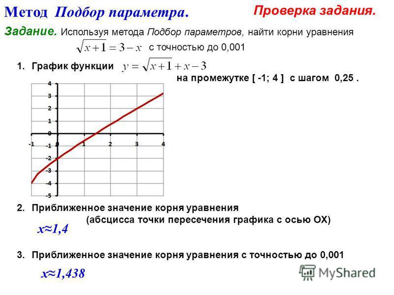 1. График функции на промежутке [ -1; 4 ] с шагом 0,25. 2. Приближенное значение корня уравнения (абсцисса точки пересечения графика с осью ОХ) 3. Приближенное значение корня уравнения с точностью до 0,001 х 1,438 Метод Подбор параметра. х 1,4 Задани