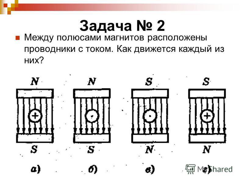 Задача 2 Между полюсами магнитов расположены проводники с током. Как движется каждый из них?