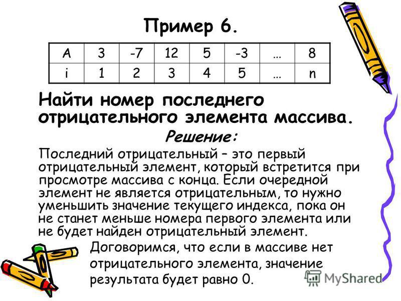 Пример 6. Найти номер последнего отрицательного элемента массива. Решение: Последний отрицательный – это первый отрицательный элемент, который встретится при просмотре массива с конца. Если очередной элемент не является отрицательным, то нужно уменьш