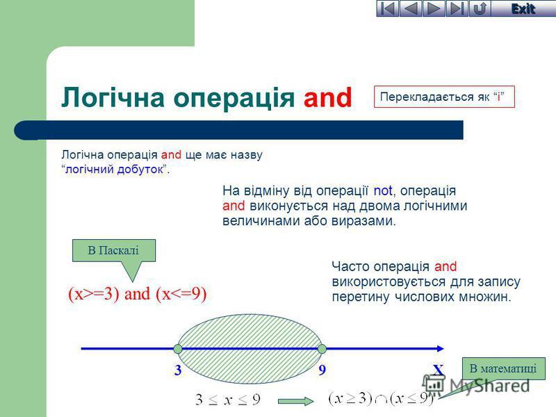 Exit Логічна операція and Логічна операція and ще має назвулогічний добуток. На відміну від операції not, операція and виконується над двома логічними величинами або виразами. Часто операція and використовується для запису перетину числових множин. X