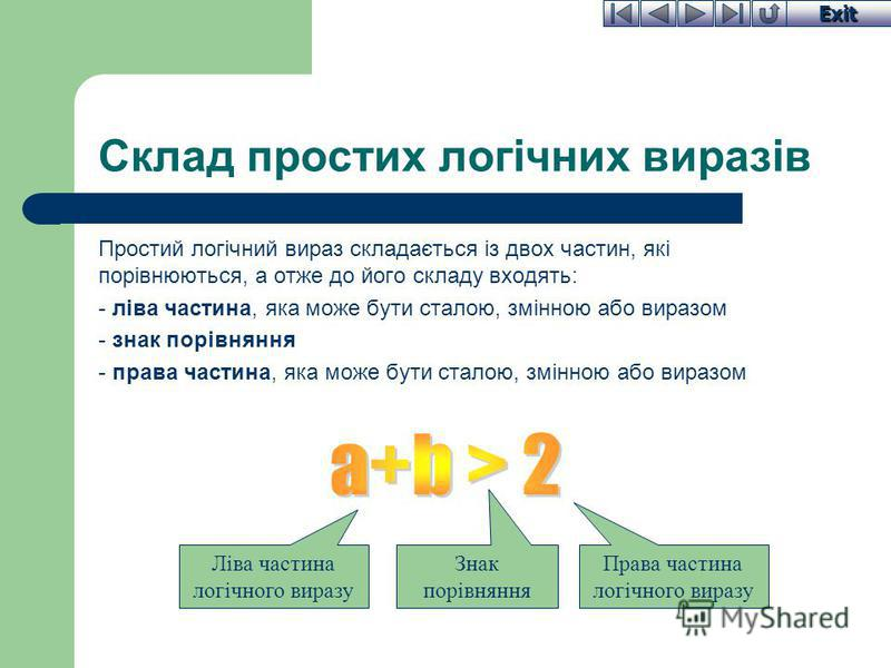 Exit Склад простих логічних виразів Простий логічний вираз складається із двох частин, які порівнюються, а отже до його складу входять: - ліва частина, яка може бути сталою, змінною або виразом - знак порівняння - права частина, яка може бути сталою,
