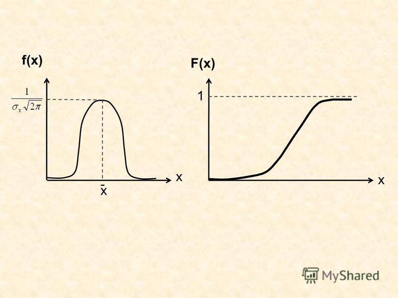 x - f(x) x F(x) 1 x