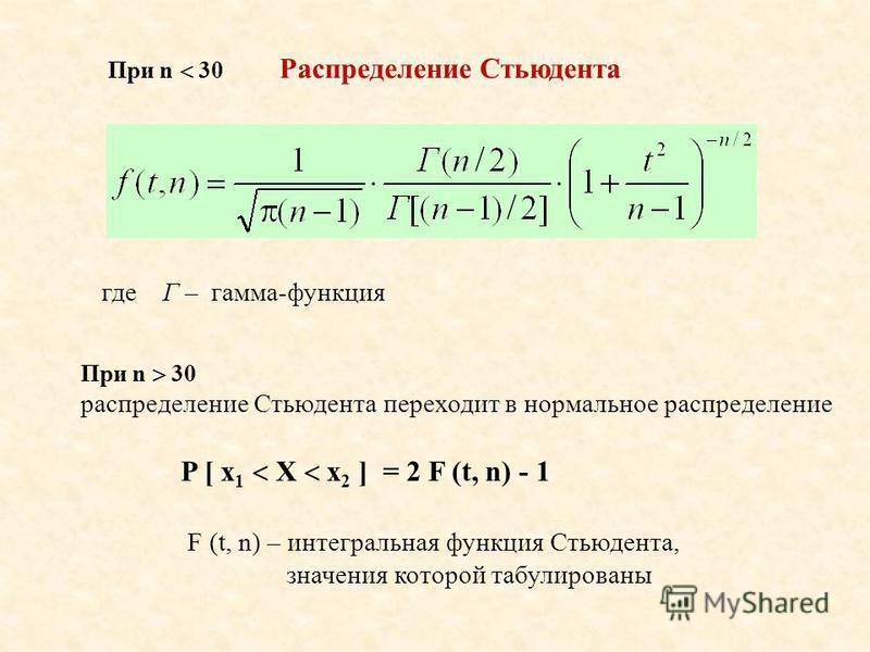 При n 30 Распределение Стьюдента где Г – гамма-функция При n 30 распределение Стьюдента переходит в нормальное распределение P [ x 1 X x 2 ] = 2 F (t, n) - 1 F (t, n) – интегральная функция Стьюдента, значения которой табулированы