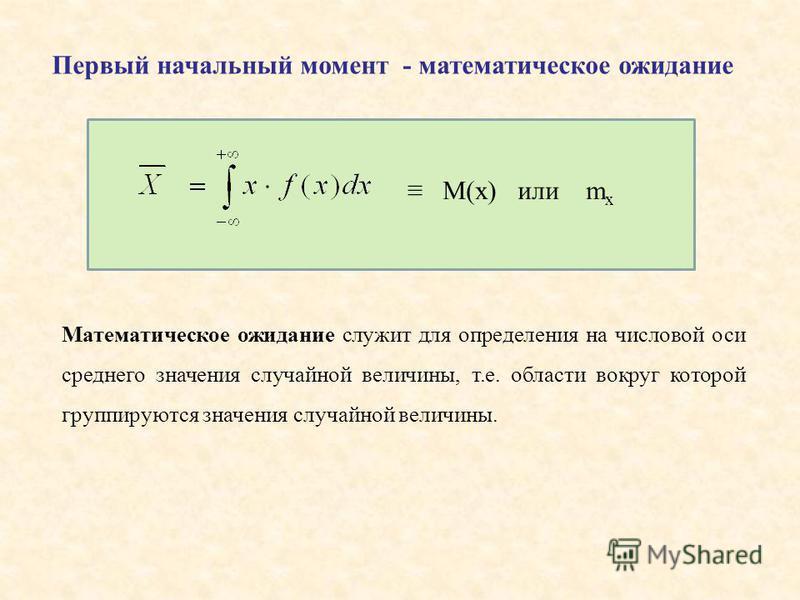 Первый начальный момент - математическое ожидание М(x) или m x Математическое ожидание служит для определения на числовой оси среднего значения случайной величины, т.е. области вокруг которой группируются значения случайной величины.