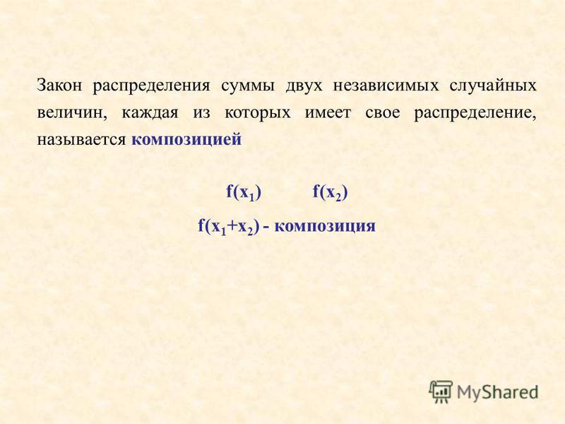 Закон распределения суммы двух независимых случайных величин, каждая из которых имеет свое распределение, называется композицией f(x 1 ) f(x 2 ) f(x 1 +x 2 ) - композиция