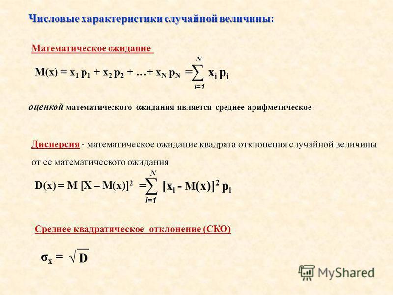 Числовыехарактеристикислучайнойвеличины Числовые характеристики случайной величины: Математическое ожидание оценкой математического ожидания является среднее арифметическое Дисперсия - математическое ожидание квадрата отклонения случайной величины от