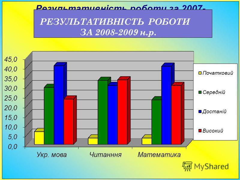 РЕЗУЛЬТАТИВНІСТЬ РОБОТИ ЗА 2008-2009 н.р.
