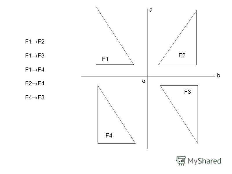b a o F4 F1 F3 F2 F1F2 F1F3 F1F4 F2F4 F4F3