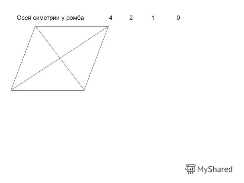 Осей симметрии у ромба 4 2 1 0