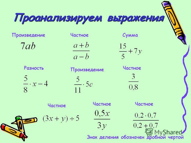 Проанализируем выражения Произведение Разность Частное Сумма Произведение Частное Знак деления обозначен дробной чертой