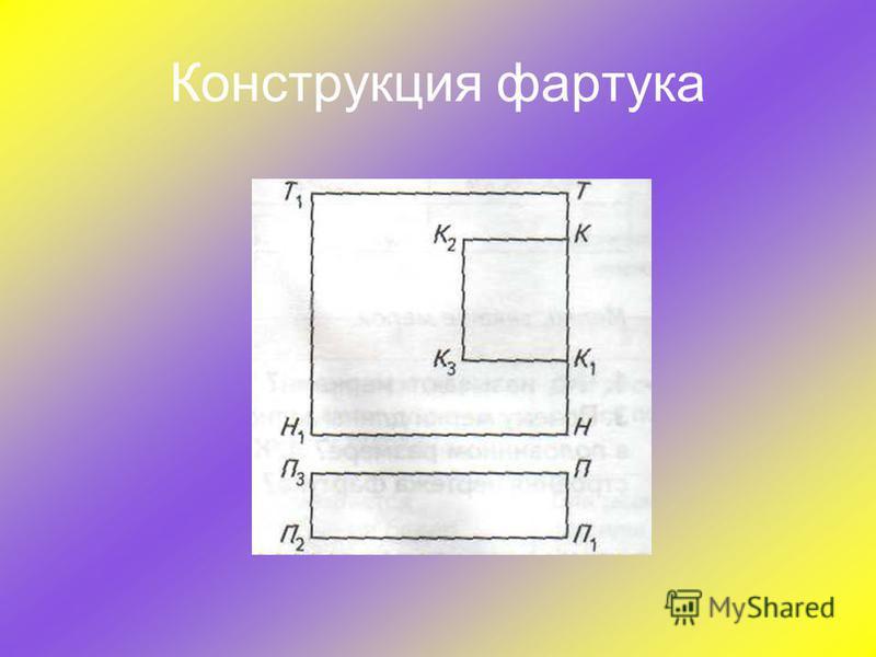 Конструкция фартука
