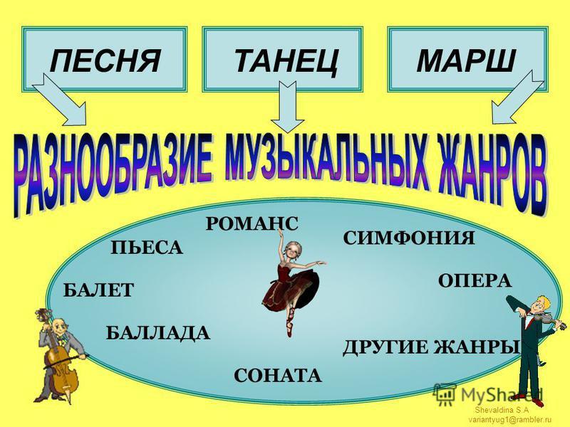 ПЕСНЯТАНЕЦМАРШ ПЬЕСА РОМАНС БАЛЛАДА СИМФОНИЯ БАЛЕТ ДРУГИЕ ЖАНРЫ ОПЕРА СОНАТА Shevaldina S.A variantyug1@rambler.ru