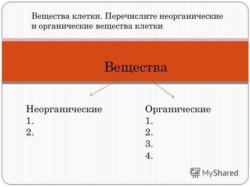 Тема : Химический состав клетки. Вещества клетки. Перечислите неорганические и органические вещества клетки Вещества Неорганические 1. 2. Органические 1. 2. 3. 4.