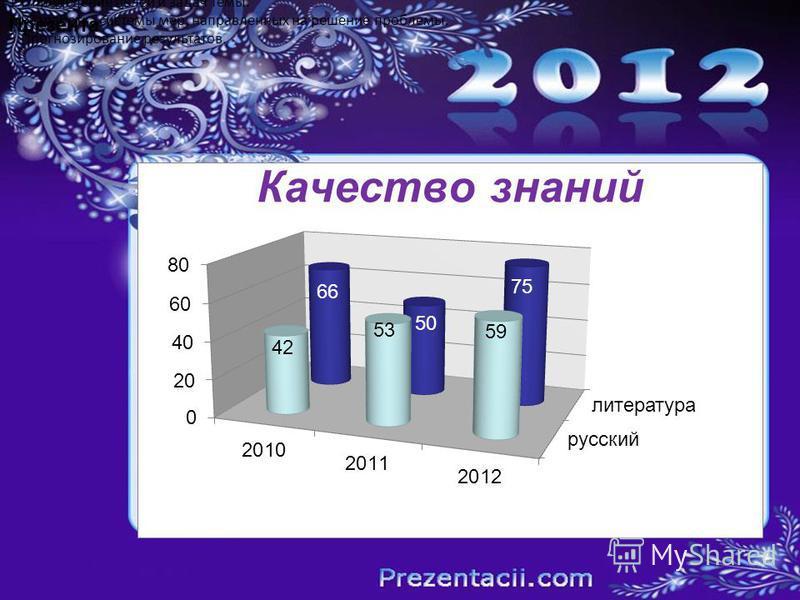 Ваш заголовок Ииииииииииииии Prezentacii.com Презента 1. Определение целей и задач темы. 2. Разработка системы мер, направленных на решение проблемы. 3. Прогнозирование результатов.