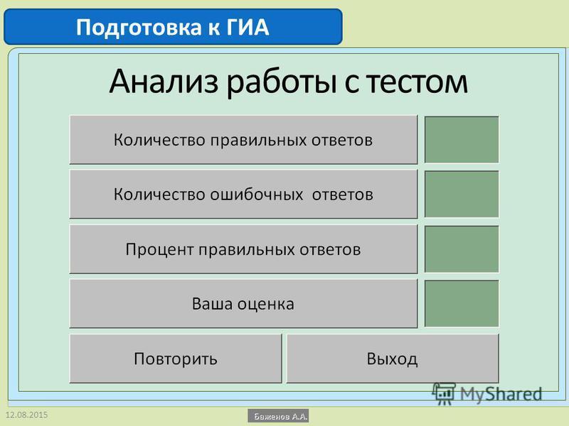 Анализ работы с тестом 12.08.2015 Подготовка к ГИА