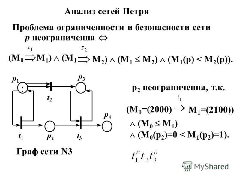 Анализ сетей Петри Проблема ограниченности и безопасности сети р неограниченна (М 0 М 1 ) (М 1 М 2 ) (М 1 М 2 ) (М 1 (р) < М 2 (р)). p1p1 t2t2 p3p3 p4p4 t3t3 p2p2 t1t1 Граф сети N3 р 2 неограниченна, т.к. (М 0 =(2000) (М 0 М 1 ) (М 0 (р 2 )=0 < М 1 (