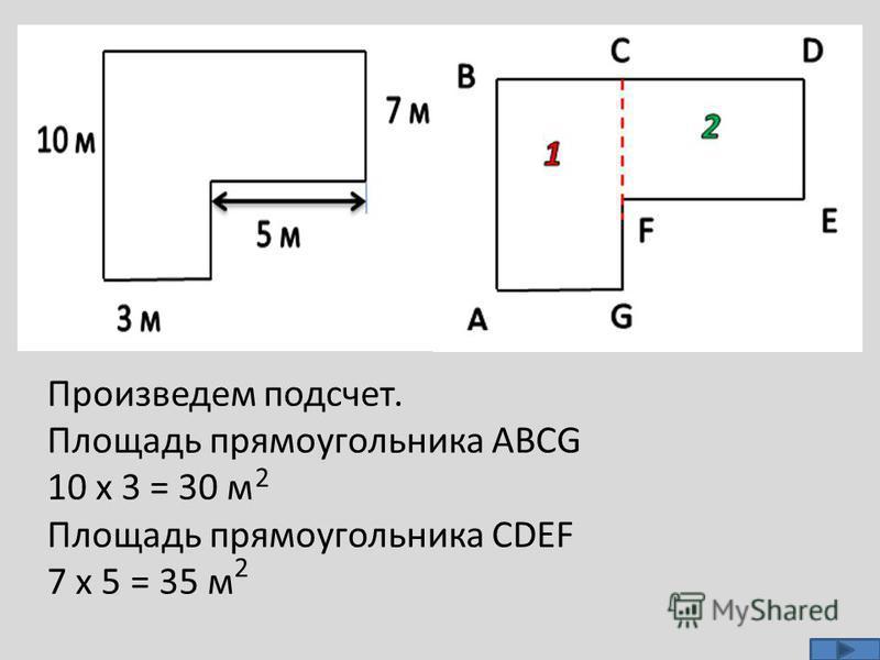 Произведем подсчет. Площадь прямоугольника ABCG 10 х 3 = 30 м Площадь прямоугольника CDEF 7 х 5 = 35 м 2 2