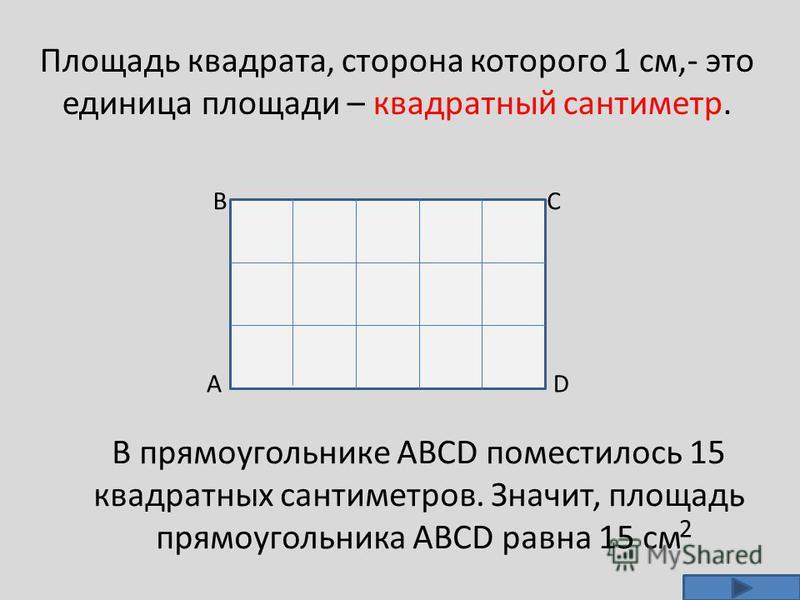Площадь квадрата, сторона которого 1 см,- это единица площади – квадратный сантиметр. В прямоугольнике ABCD поместилось 15 квадратных сантиметров. Значит, площадь прямоугольника ABCD равна 15 см A B D C 2