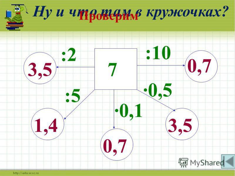 ·1,4 4 -3,4 :1,8 +0,06 ·3 1,5 0,60,84 0,9 0,5 Что на конце змейки? Проверим