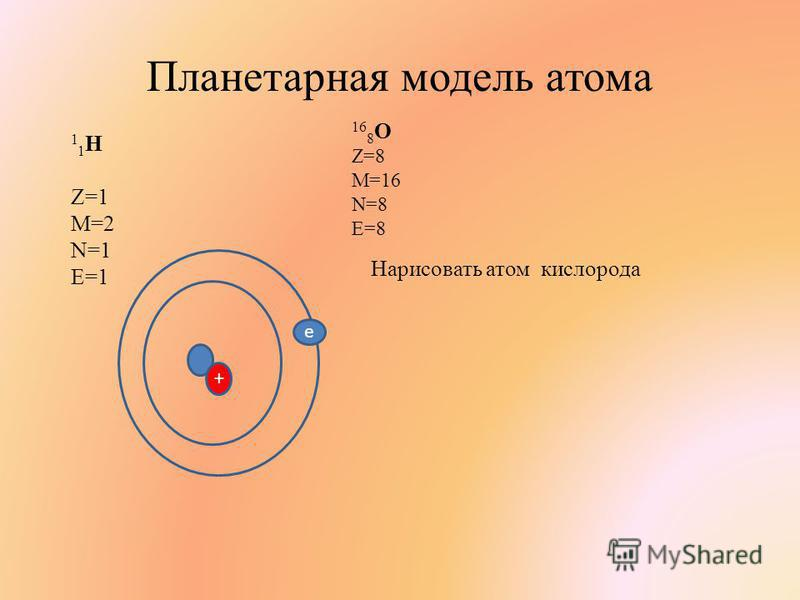 Планетарная модель атома 1 1 Н Z=1 M=2 N=1 E=1 + е 16 8 O Z=8 M=16 N=8 E=8 Нарисовать атом кислорода