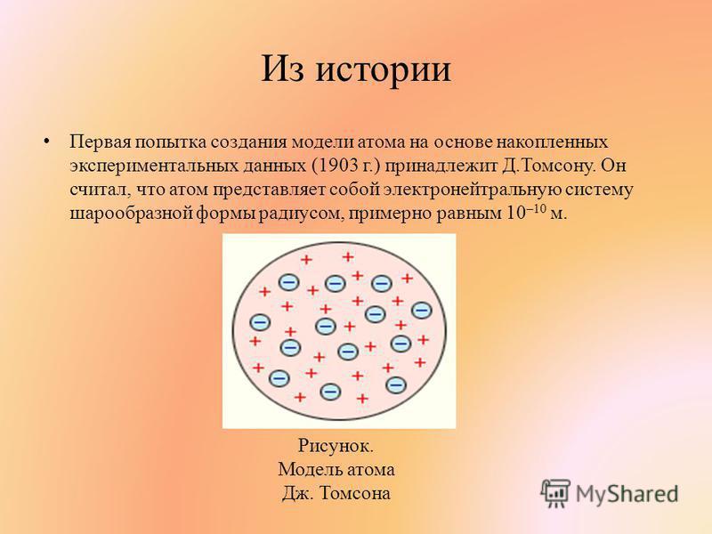 Из истории Первая попытка создания модели атома на основе накопленных экспериментальных данных (1903 г.) принадлежит Д.Томсону. Он считал, что атом представляет собой электронейтральную систему шарообразной формы радиусом, примерно равным 10 –10 м. Р