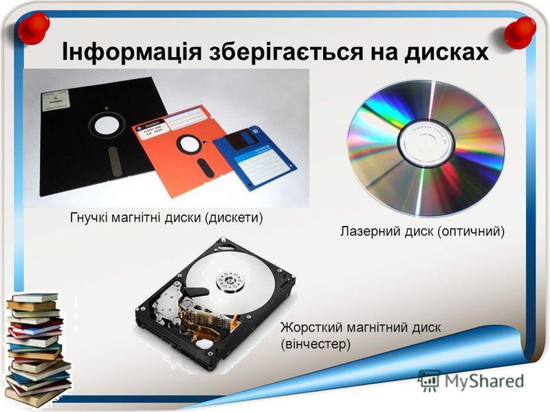 Гнучкі магнітні диски (дискети) Лазерний диск (оптичний) Жорсткий магнітний диск (вінчестер)