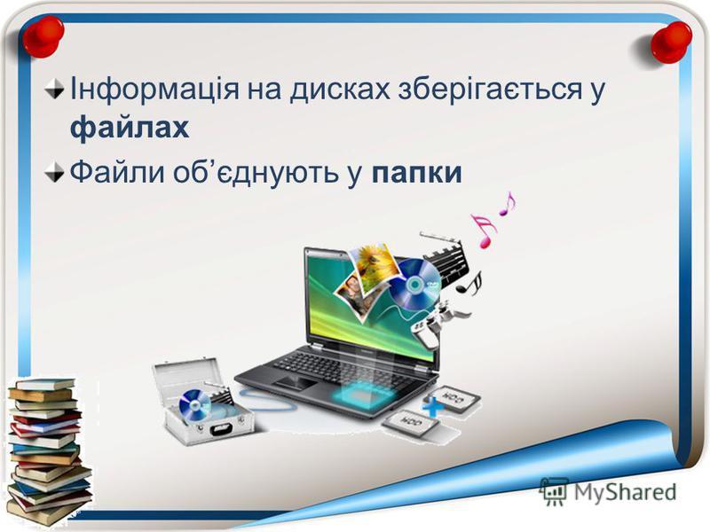 Інформація на дисках зберігається у файлах Файли обєднують у папки