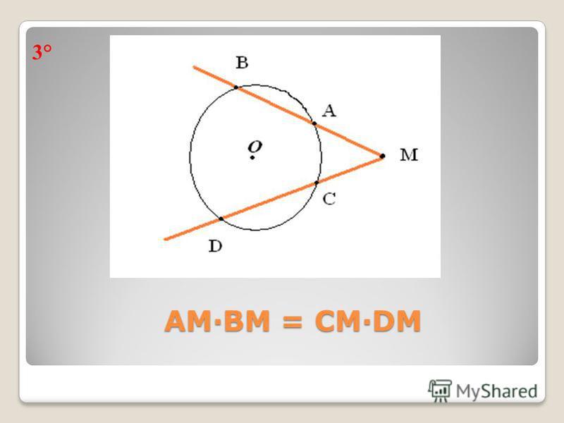АМ·ВМ = СМ·DМ 3°