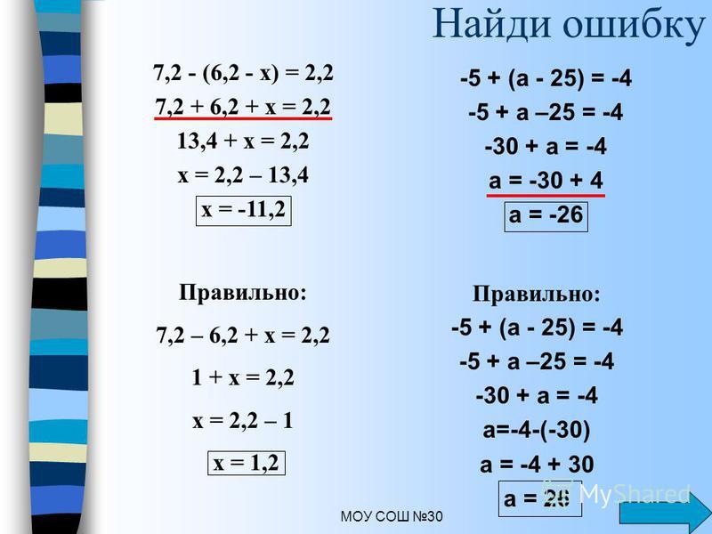 МОУ СОШ 30 -5 + (а - 25) = -4 -5 + а –25 = -4 -30 + а = -4 а = -30 + 4 а = -26 Правильно: 7,2 – 6,2 + х = 2,2 1 + х = 2,2 х = 2,2 – 1 х = 1,2 7,2 - (6,2 - х) = 2,2 7,2 + 6,2 + х = 2,2 13,4 + х = 2,2 х = 2,2 – 13,4 х = -11,2 Найди ошибку Правильно: -5