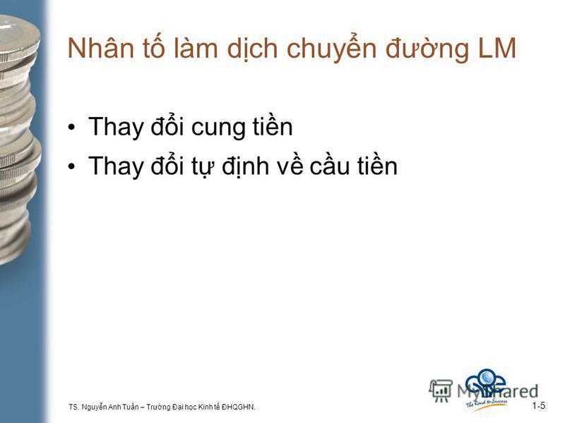 TS. Nguyn Anh Tun – Trưng Đi hc Kinh t ĐHQGHN. 1-5 Nhân t làm dch chuyn đưng LM Thay đi cung tin Thay đi t đnh v cu tin