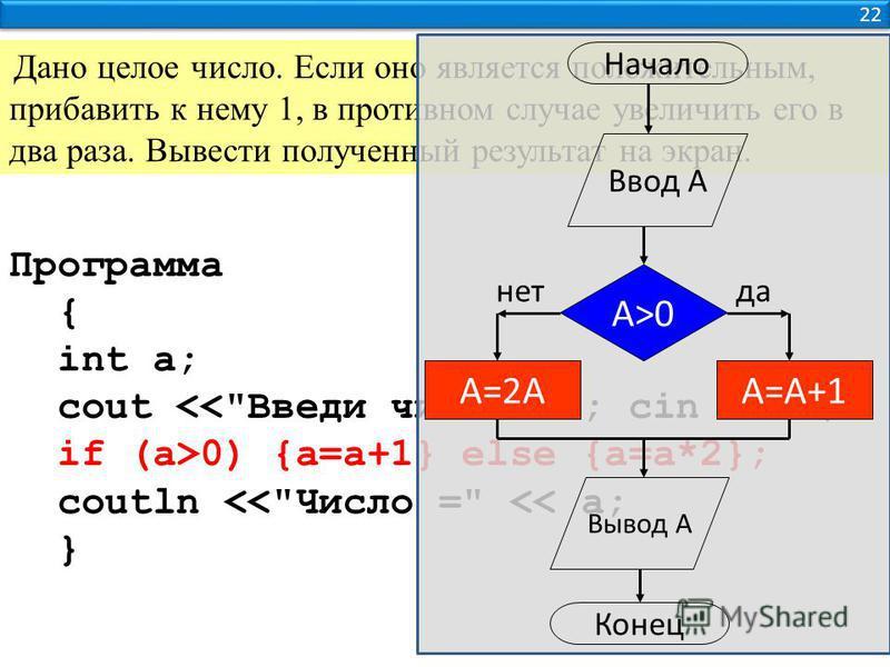22 Дано целое число. Если оно является положительным, прибавить к нему 1, в противном случае увеличить его в два раза. Вывести полученный результат на экран. Программа { int a; cout > a; if (a>0) {a=a+1} else {a=a*2}; coutln <<