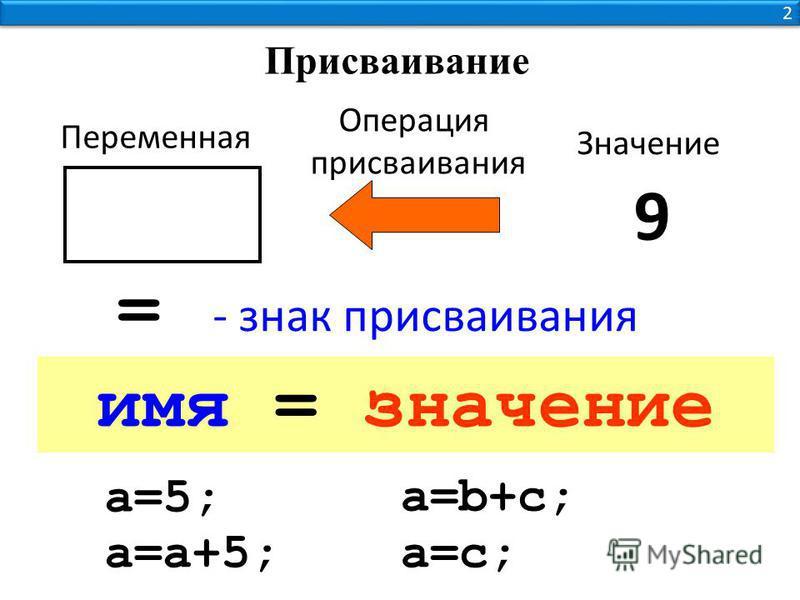 Переменная Операция присваивания 9 Значение = - знак присваивания имя = значение a=5; a=a+5; a=b+c; a=c; 2 2 Присваивание