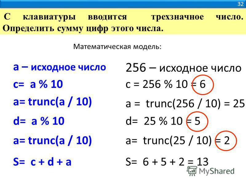 С клавиатуры вводится трехзначное число. Определить сумму цифр этого числа. Математическая модель: а – исходное число с= a % 10 256 – исходное число c = 256 % 10 = 6 a= trunc(a / 10) a = trunc(256 / 10) = 25 d= a % 10d= 25 % 10 = 5 a= trunc(a / 10)a=