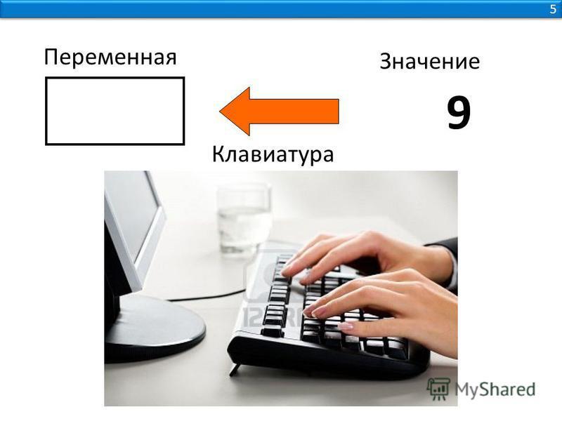 Переменная Значение Клавиатура 9 5 5