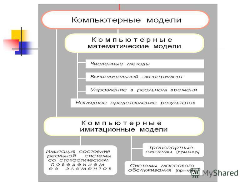 Никифрова Л.Г.Экономическая гимназия