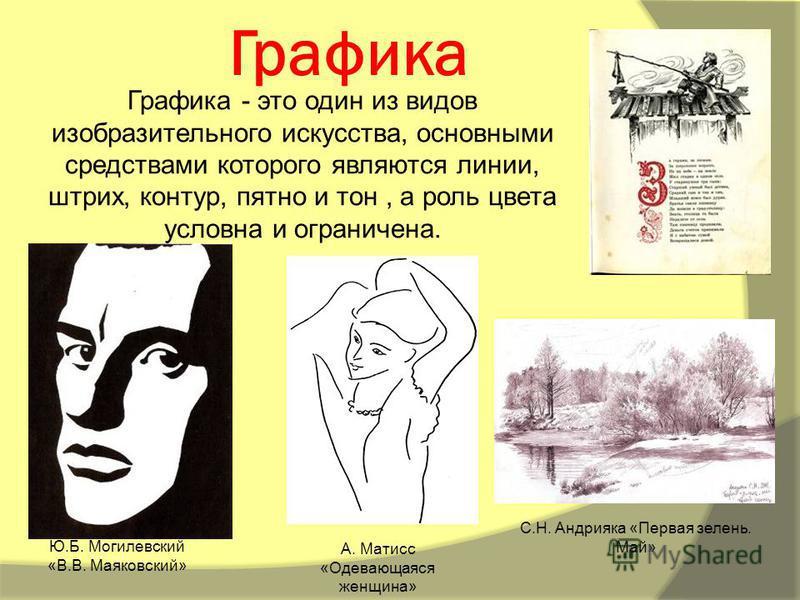 Графика Графика - это один из видов изобразительного искусства, основными средствами которого являются линии, штрих, контур, пятно и тон, а роль цвета условна и ограничена. А. Матисс «Одевающаяся женщина» Ю.Б. Могилевский «В.В. Маяковский» С.Н. Андри