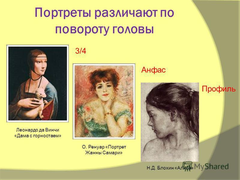 Портреты различают по повороту головы 3/4 Профиль Анфас Леонардо да Винчи «Дама с горностаем» Н.Д. Блохин «Алиса» О. Ренуар «Портрет Жанны Самари»