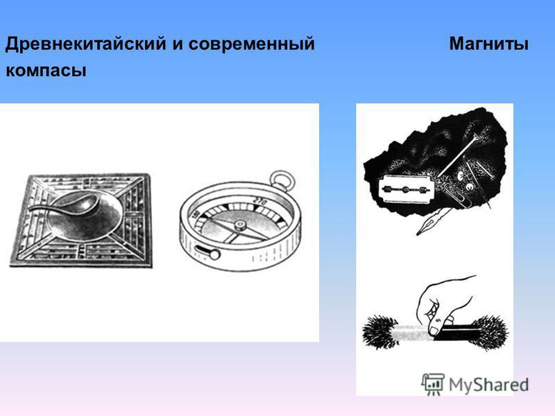Древнекитайский и современный Магниты компасы