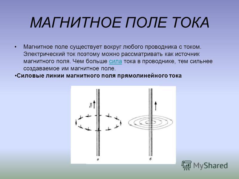 МАГНИТНОЕ ПОЛЕ ТОКА Магнитное поле существует вокруг любого проводника с током. Электрический ток поэтому можно рассматривать как источник магнитного поля. Чем больше сила тока в проводнике, тем сильнее создаваемое им магнитное поле.сила Силовые лини