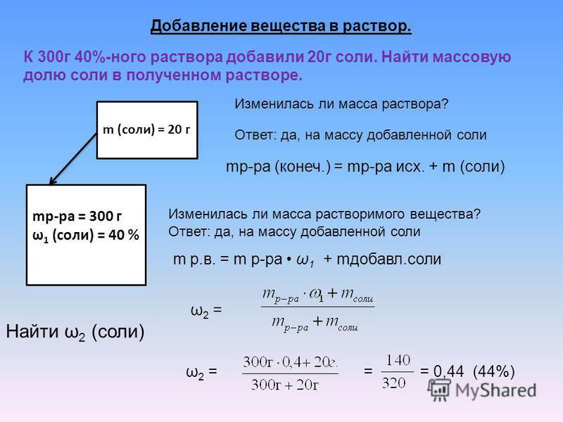 Добавление вещества в раствор. К 300 г 40%-ного раствора добавили 20 г соли. Найти массовую долю соли в полученном растворе. mр-ра = 300 г ω 1 (соли) = 40 % m (соли) = 20 г Найти ω 2 (соли) Изменилась ли масса раствора? Ответ: да, на массу добавленно