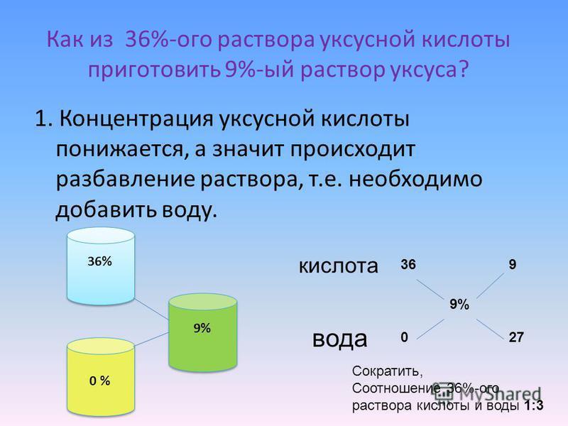 Как из 36%-ого раствора уксусной кислоты приготовить 9%-ый раствор уксуса? 1. Концентрация уксусной кислоты понижается, а значит происходит разбавление раствора, т.е. необходимо добавить воду. Сократить, Соотношение 36%-ого раствора кислоты и воды 1: